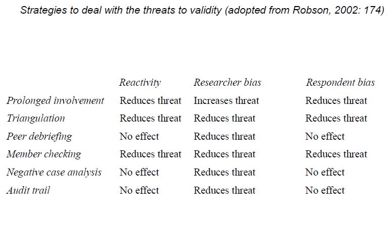 threats to validity.png